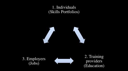 skillsarticle